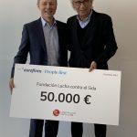 Eurofirms faz doação à Lutata contra a SIDA